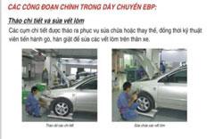 Dịch vụ sửa chữa bảo dưỡng ô tô
